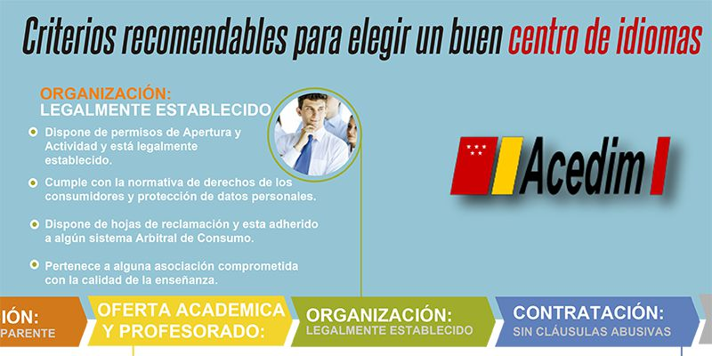 ACEDIM promociona la calidad y profesionalidad de sus centros de idiomas asociados